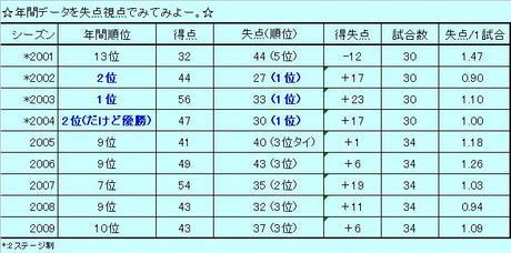 mari-01-09.JPG